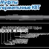 Муфты соединительные герметичные ПСТ-1 КВТ